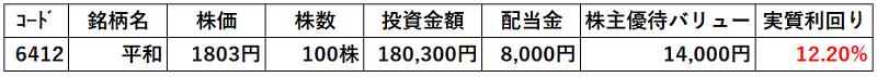 f:id:qoo-mile:20200726162307p:plain