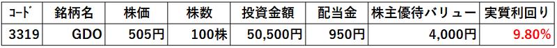 f:id:qoo-mile:20200726170321p:plain