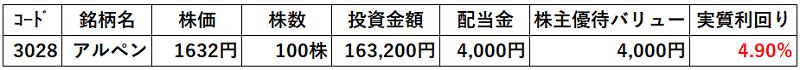 f:id:qoo-mile:20200726200646p:plain