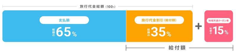 f:id:qoo-mile:20200729174002p:plain