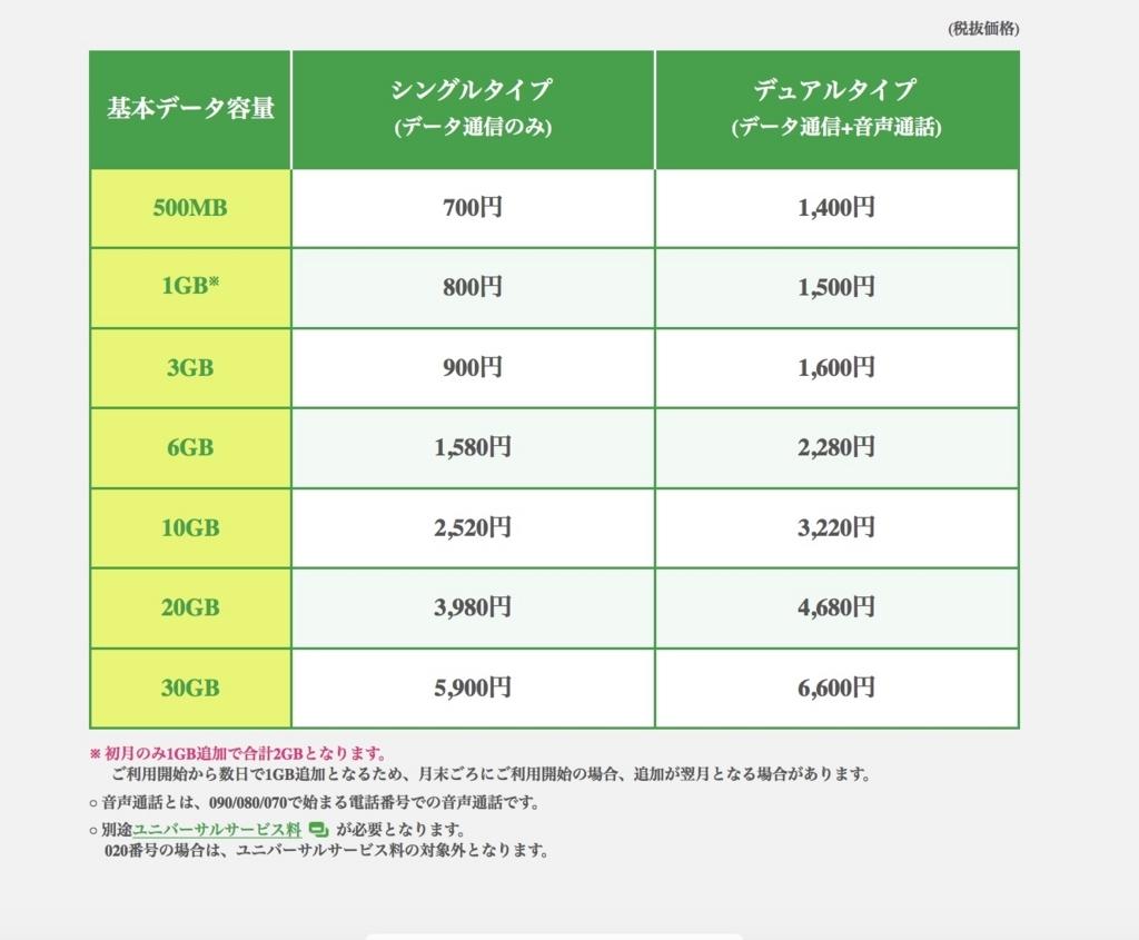 f:id:qoochan-1988:20180315054106j:plain
