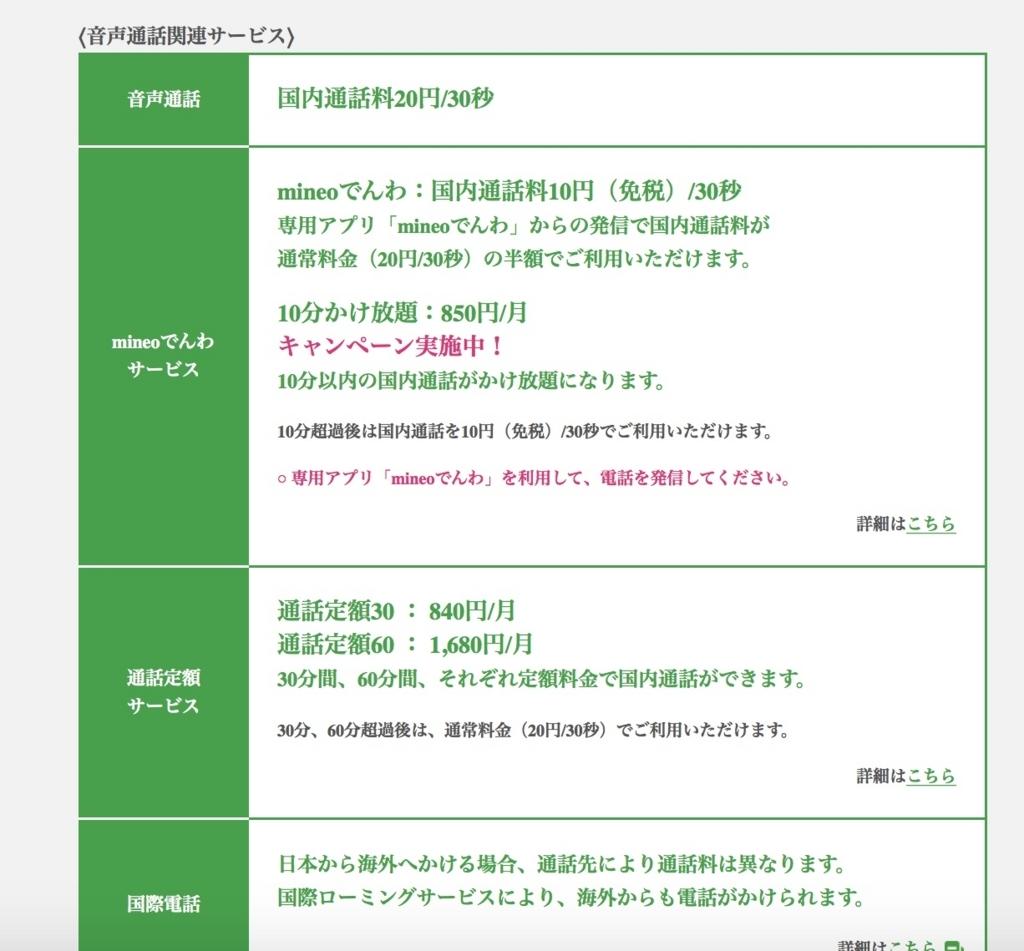 f:id:qoochan-1988:20180315054206j:plain