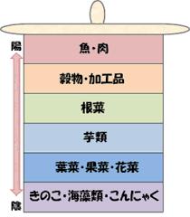 f:id:qooki-jp:20190731213953p:plain