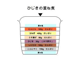 f:id:qooki-jp:20190731214122p:plain