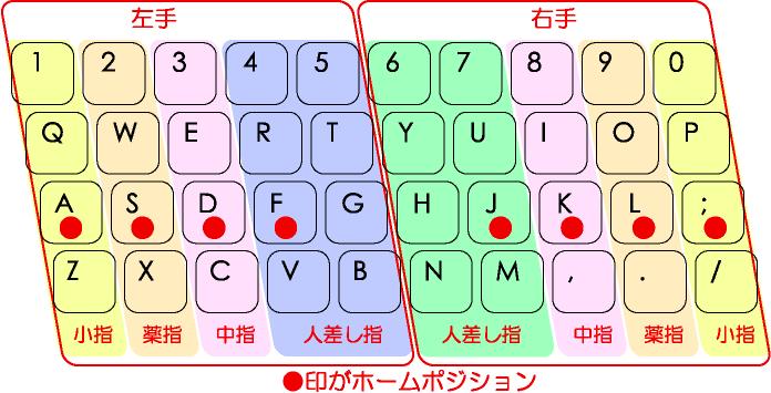 f:id:qooton:20140623202824p:plain