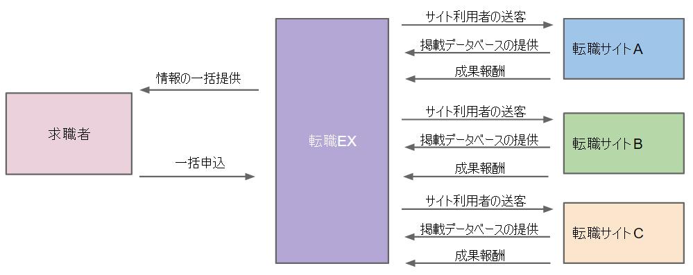 f:id:qooton:20150808000354p:plain