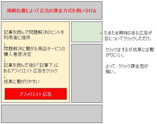 f:id:qooton:20150808021012p:plain