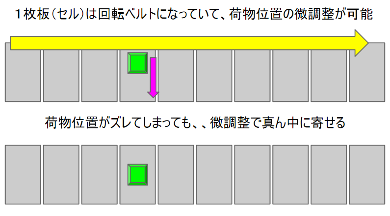 f:id:qooton:20150813121817p:plain