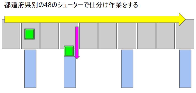 f:id:qooton:20150813125359p:plain