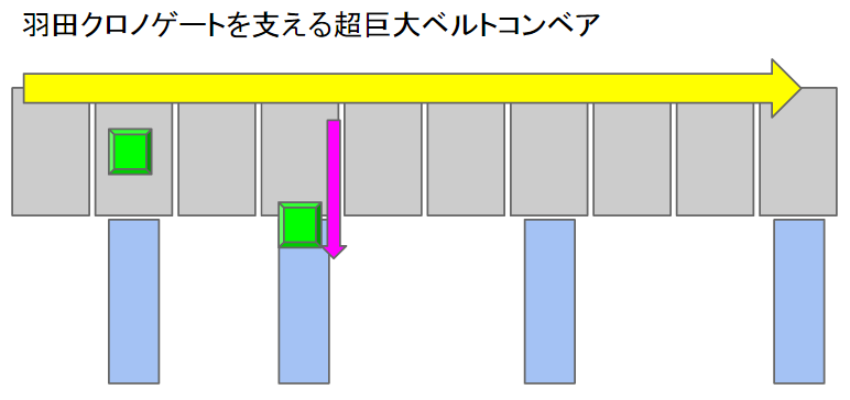 f:id:qooton:20150824235758p:plain