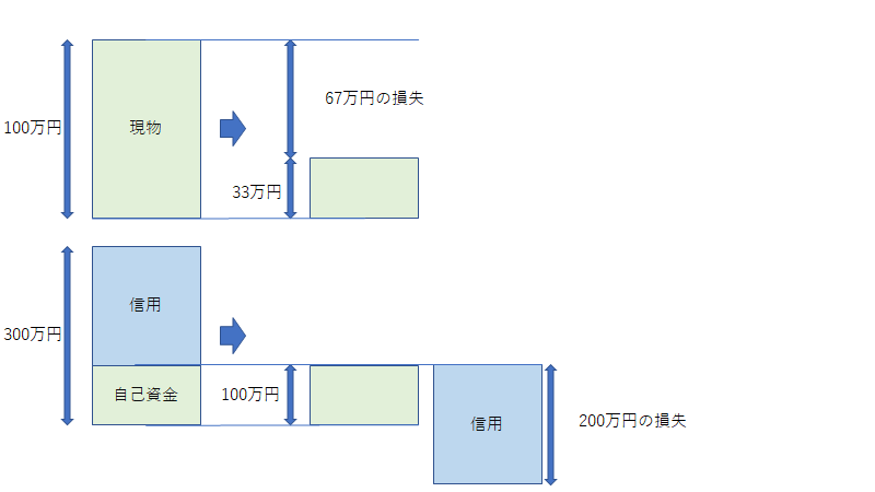 f:id:qoqwihopqnpw:20200522180825p:plain