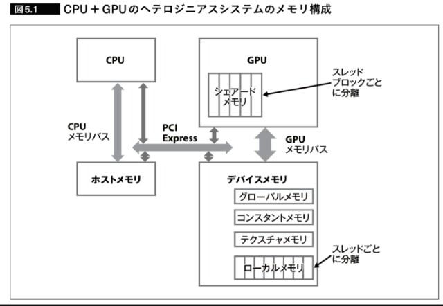 f:id:qshino:20190622130004j:plain