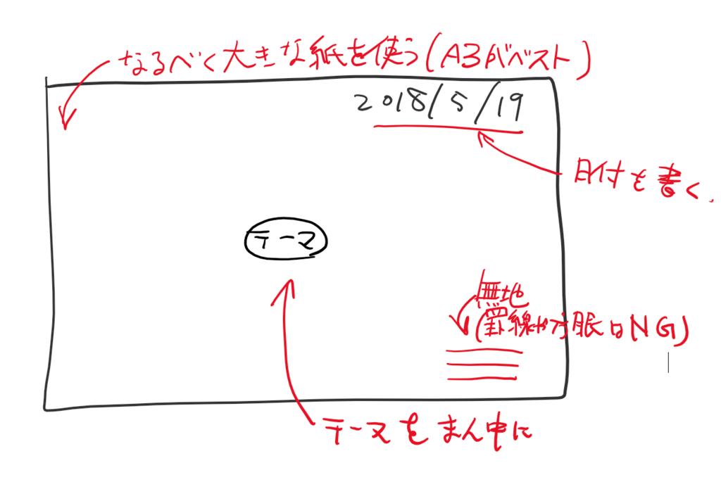 f:id:qtamaki:20180519174802p:plain