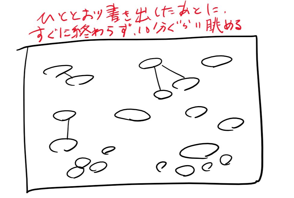 f:id:qtamaki:20180519190508p:plain