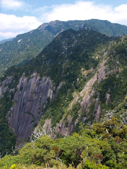 モッチョム岳の展望