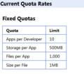 Understanding Application Quotas with Google App Engine - Google App Engine - Google Code
