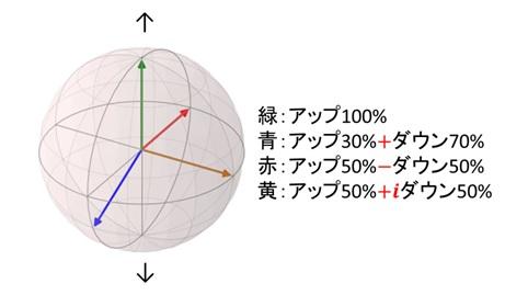 f:id:quanta087:20170320131822j:plain