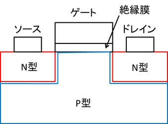 f:id:quanta087:20170323110707j:plain