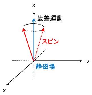 f:id:quanta087:20170328101156j:plain