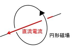 f:id:quanta087:20170328202924j:plain