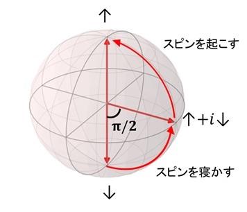 f:id:quanta087:20170401214454j:plain