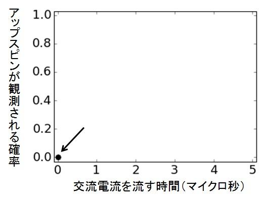 f:id:quanta087:20170422173921j:plain