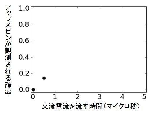 f:id:quanta087:20170422174134j:plain