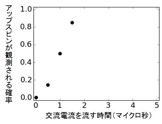 f:id:quanta087:20170422174212j:plain