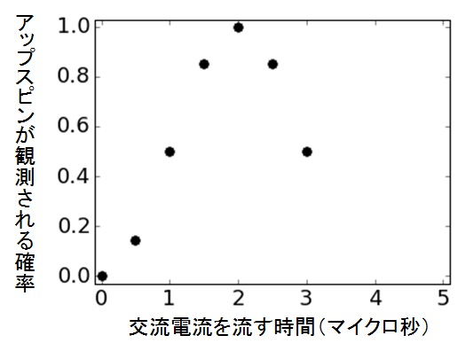 f:id:quanta087:20170422174249j:plain