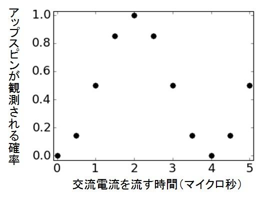 f:id:quanta087:20170422174330j:plain
