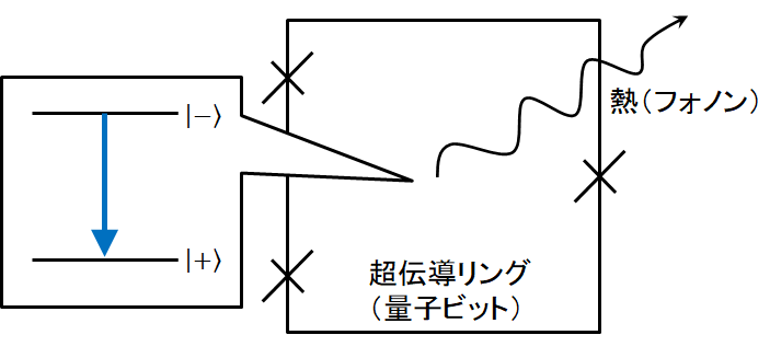 f:id:quanta087:20171215212733p:plain