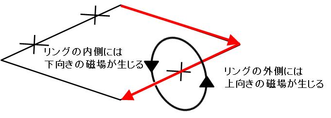 f:id:quanta087:20171228173823p:plain