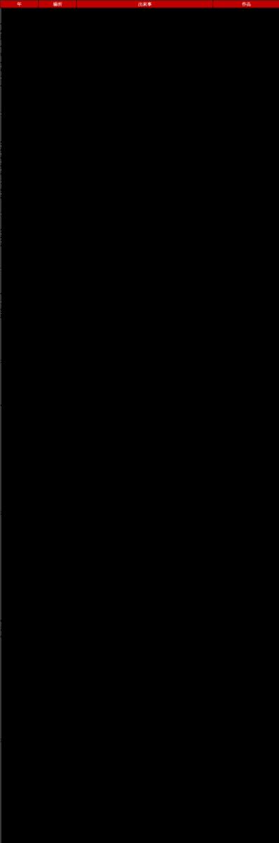 f:id:quentoalo:20200227220207p:plain