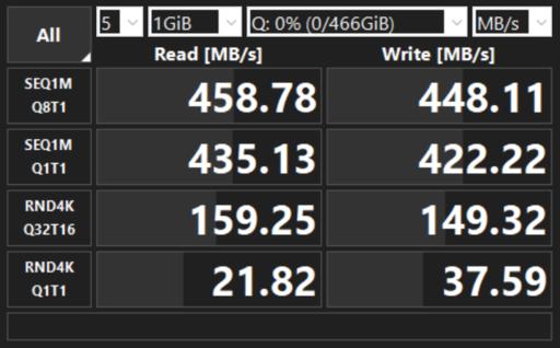 SSD220Q USB3.0で計測