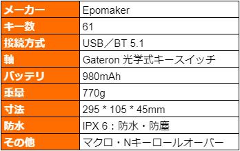 Epomaker SK61S 簡易スペック