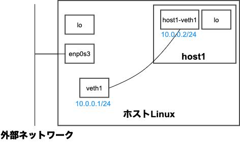f:id:quoll00:20200125205838p:plain