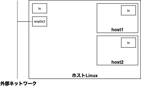 f:id:quoll00:20200126215142p:plain