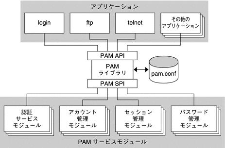 f:id:quoll00:20200223221238p:plain