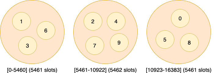 f:id:quoll00:20200401023501p:plain