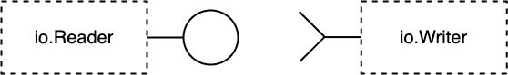 f:id:quoll00:20200603001422p:plain