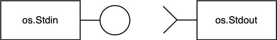 f:id:quoll00:20200603001708p:plain