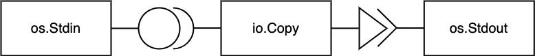f:id:quoll00:20200603002757p:plain