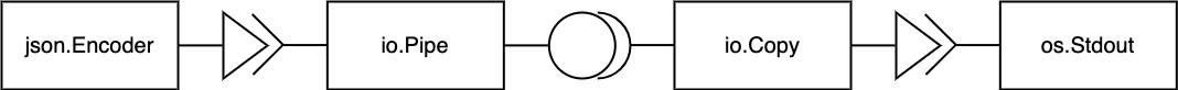 f:id:quoll00:20200603004745p:plain