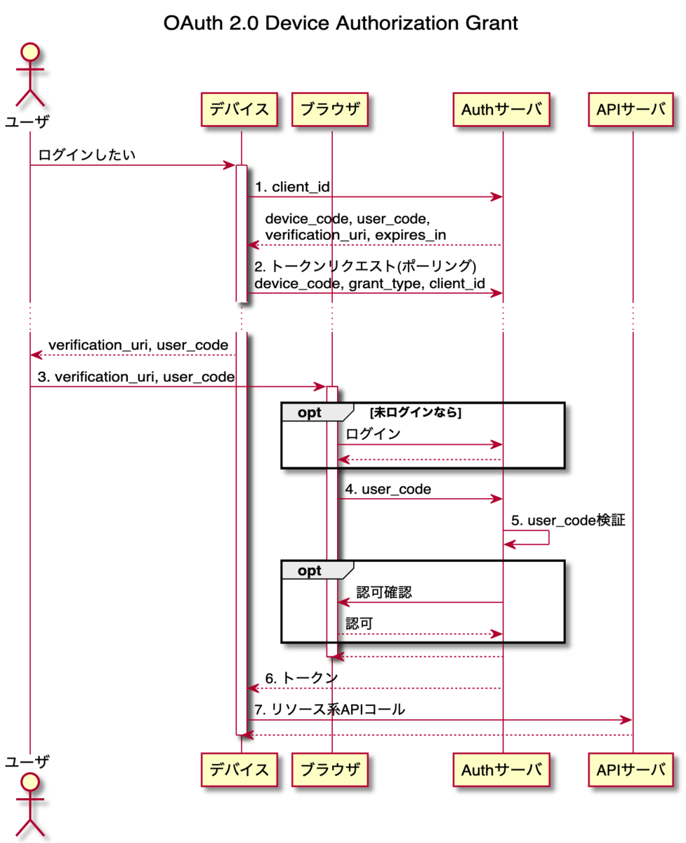f:id:quoll00:20210201052217p:plain