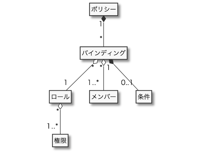 f:id:quoll00:20210504235626p:plain