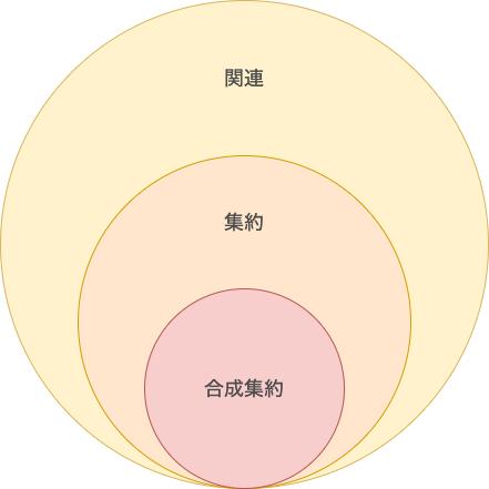 f:id:quoll00:20210505005300p:plain