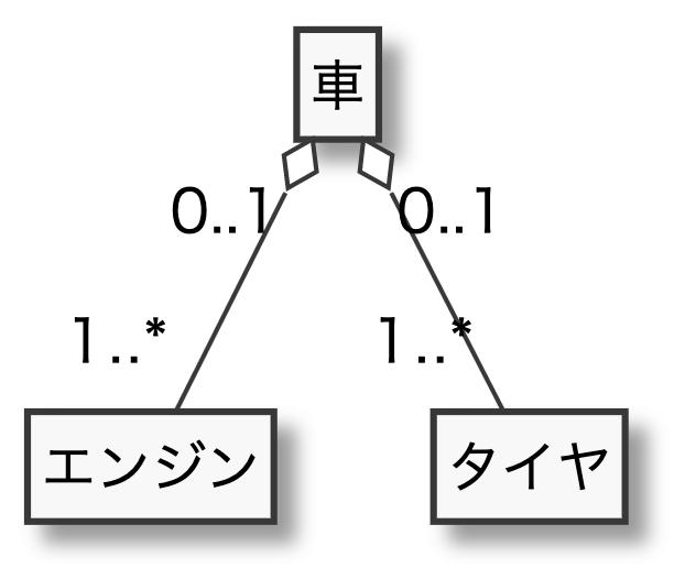 f:id:quoll00:20210505012405p:image:w300