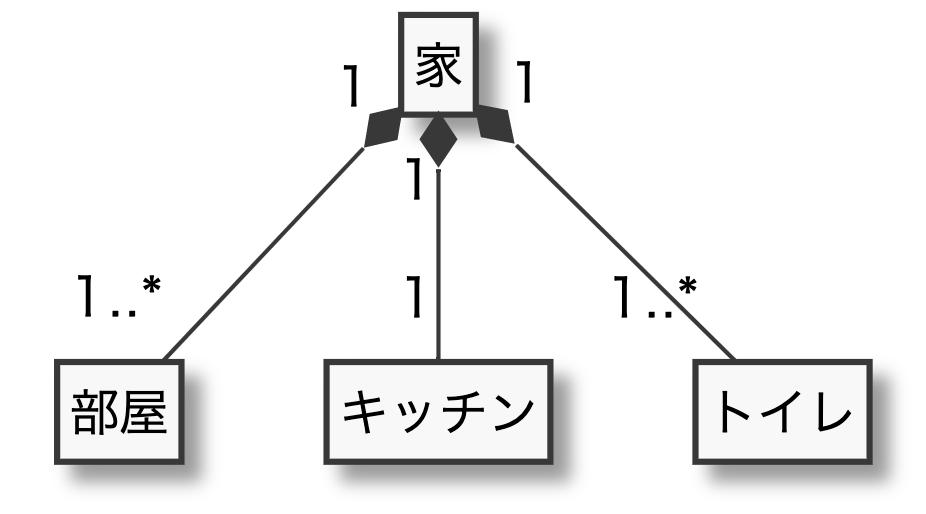 f:id:quoll00:20210505012750p:image:w400