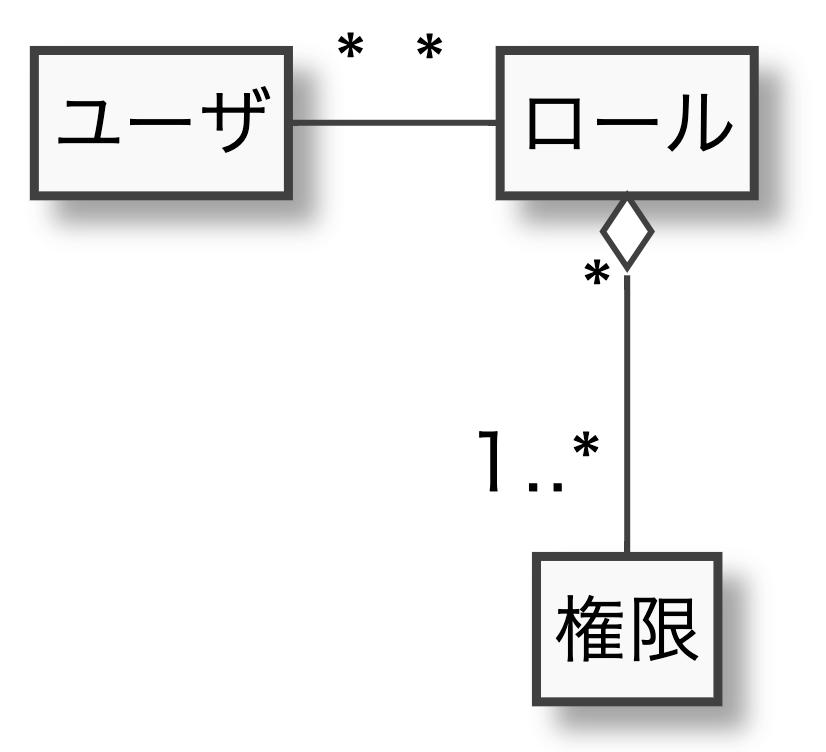 f:id:quoll00:20210911075701p:plain:w300