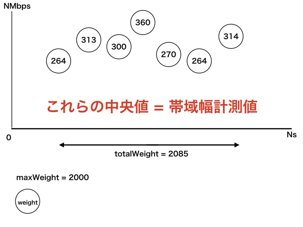 f:id:qurangumio:20200420180100j:plain